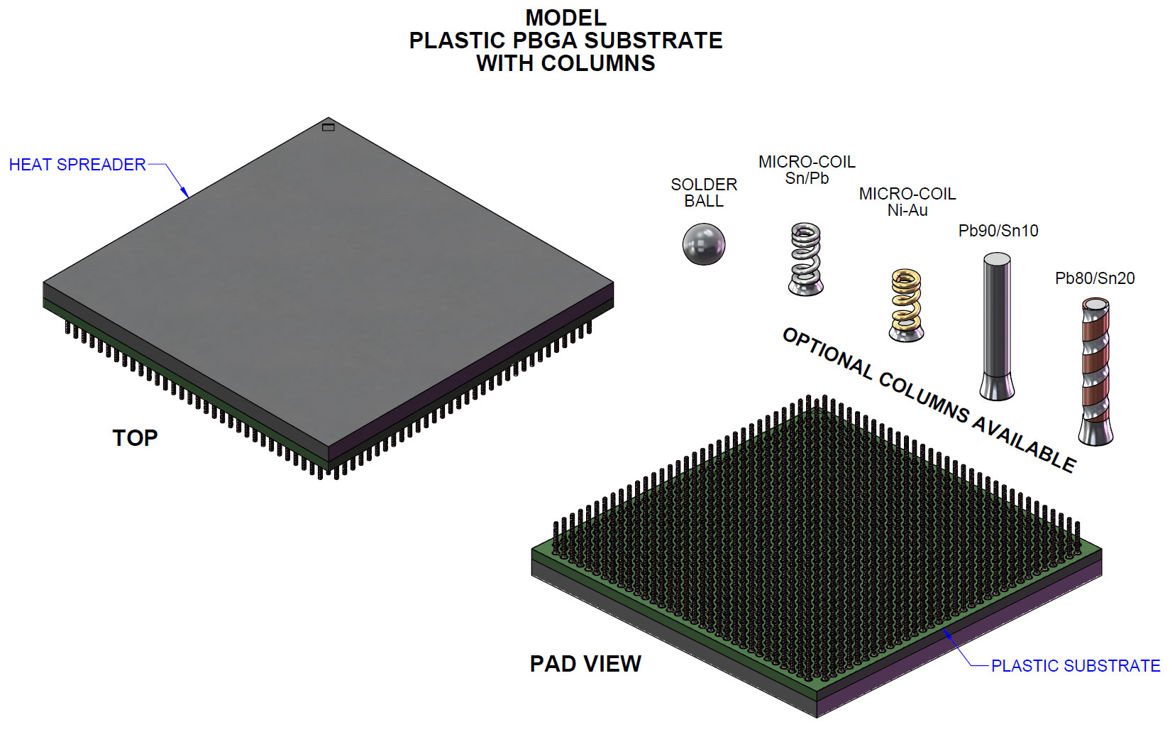 Surface Mount Device Components When I Designed The Circuit Board